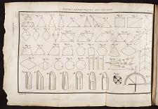 Figures Geometriques des Cristaux