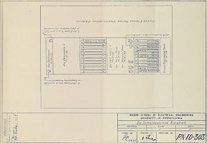Div. Interconnection Diagram, PX-10-303