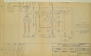Power system block diagram. PX-1-303