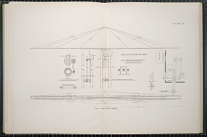 Plan of whirling table
