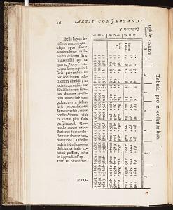 Tabula pro 2 collusoribus