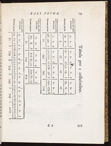 Tabula pro 3 collusoribus