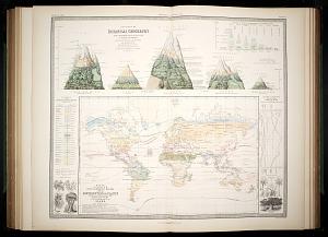 Botanical Geography