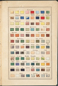Chart displaying colors of various gems and minerals.