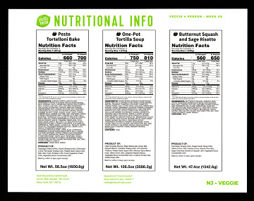 Hello Fresh nutritional info card for week 06