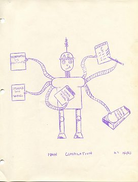 Drawing from compiling routine, early 1950s