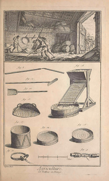 Processing grain, a major colonial export, around 1760