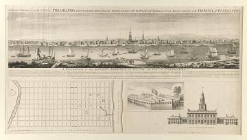 Engraving of the Port of Philadelphia, 1768