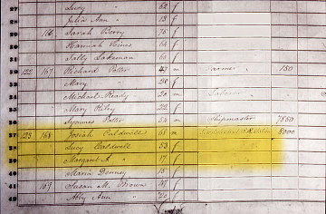 Census entry, 1850