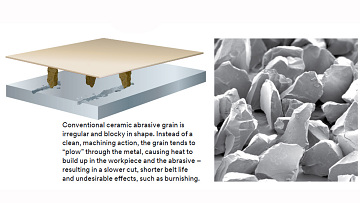 Micrograph of conventional ceramic abrasive grain