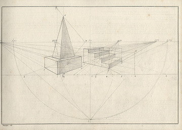 Perspective drawing from the American Text Books of Art Education, 1873