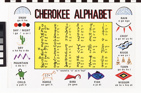 Image 1 for Cherokee Alphabet postcard