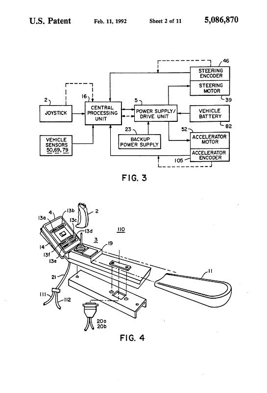 A drawing from Bolduc's patent application number 5086870 showing the drive by wire processing workflow