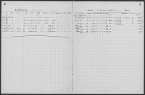 harvard smithsonian center for astrophysics dasch project logbook