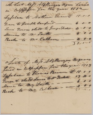 Image for Account of hires of enslaved persons belonging to Apphia Rouzzee for 1812