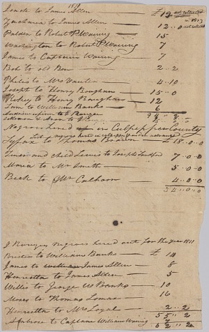 Image for Lists of enslaved persons hired out by the Rouzee family in 1811