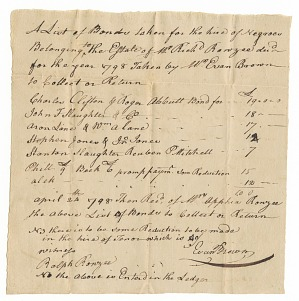 Image for List of bonds taken for hire of enslaved persons owned by Richard Rouzee