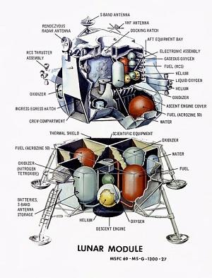 Apollo Lunar Module Cutaway