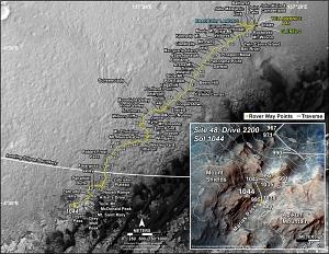Map of <em>Curiosity's</em> Route