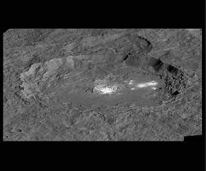 Ceres' Spots