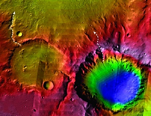 River Valley Networks on Mars