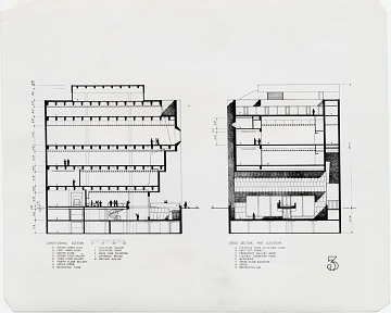 thumbnail image for Whitney Museum of American Art, cross section and elevation, designed by Marcel Breuer