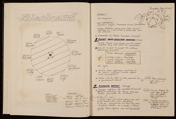thumbnail image for Fiberworks, Center for the Textile Arts records, 1973-1987