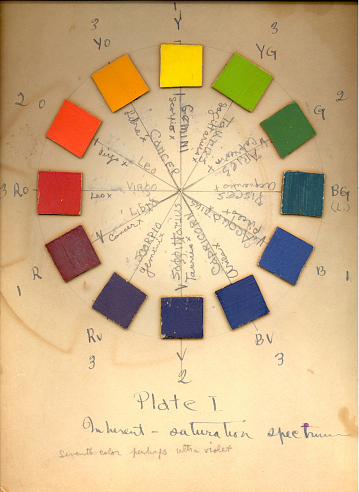 thumbnail image for Stanton Macdonald-Wright papers, 1907-1973