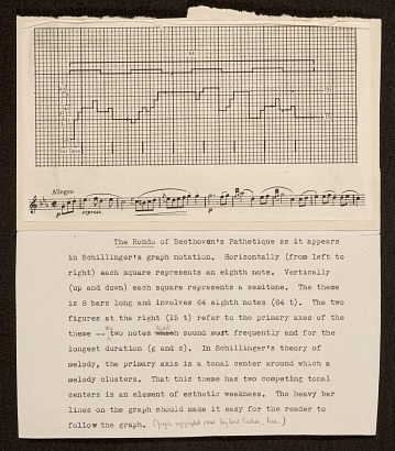 thumbnail image for Joseph Schillinger graph notation of the rondo of Beethoven's Pathetique