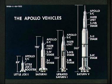 Apollo vehicles