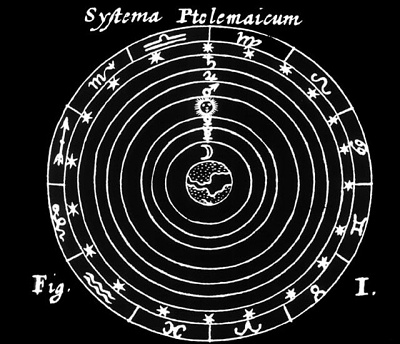 Ptolemy's Planetary System