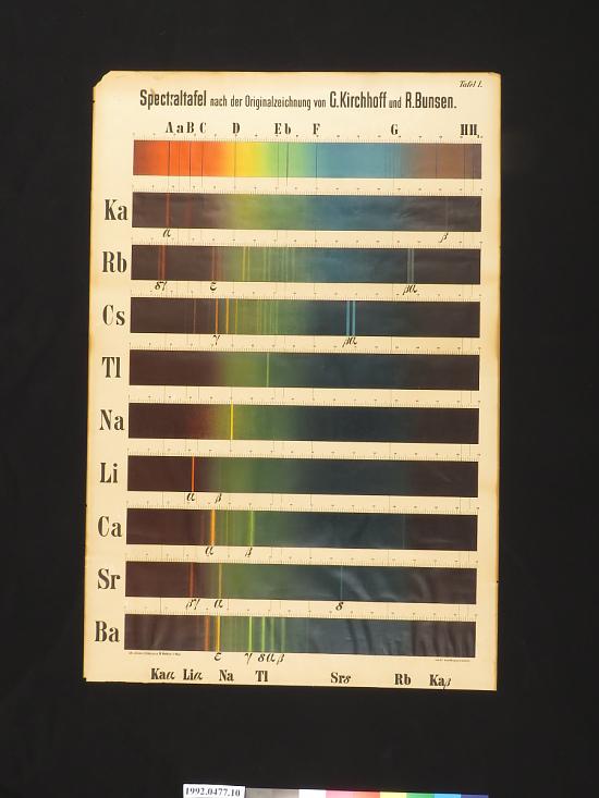 image for Spectraltafel nach der Originalzeichnung von G. Kirchoff und R. Bunsen