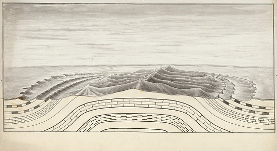 image for Geological Sketch n.d. Drawing
