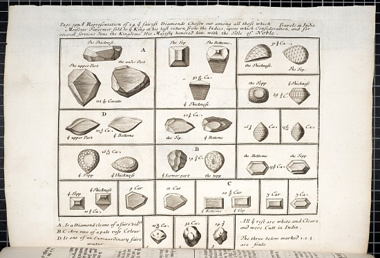 image for Drawings of diamonds from The six voyages of John Baptista Tavernier.