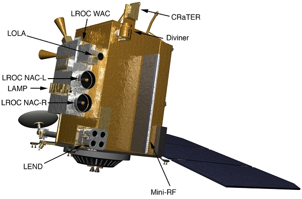 LROC Science Instruments