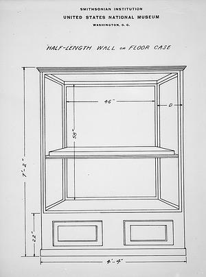 National Museum Exhibit Case Plan