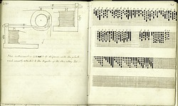 Drawing of the Electromagnetic Telegraph and Alpha Code